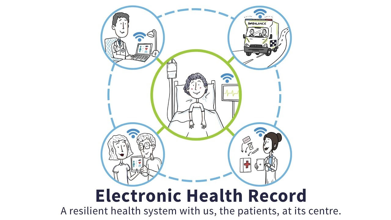 Paper vs electronic medical records