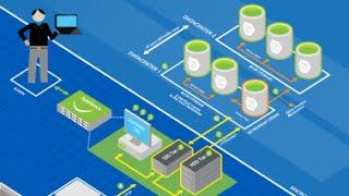 Understanding Azure Network Connectivity