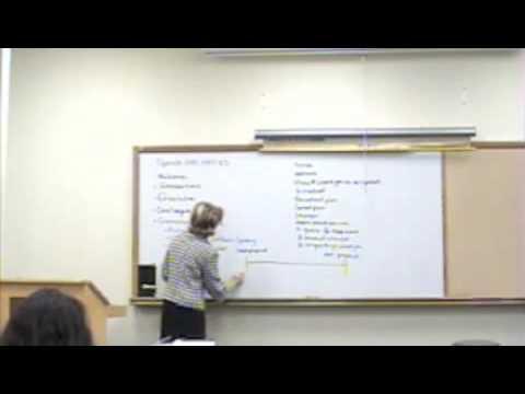 Speech Communication Intro 1