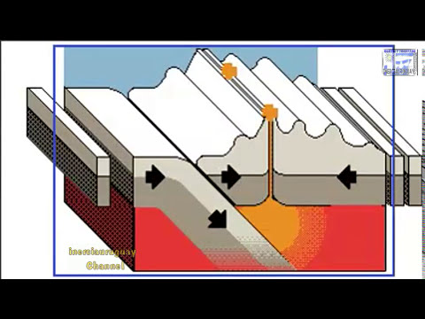 PLATE TECTONICS, TECTONICS OF LAND PLATES ASYTHOSPHERIC LITOSPHERE GEOGRAPHY ANIMATED EXPLANATION