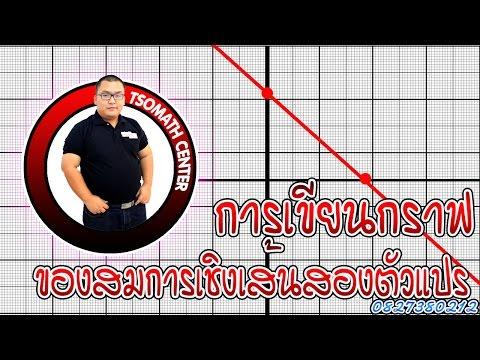 กวดวิชาคณิตศาสตร์ ม 3 กราฟของสมการเชิงเส้นสองตัวแปร