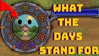 Graveyard Keeper Clock/Days Explained ( beginner's guide )