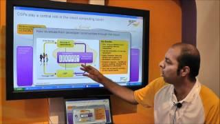 Nokia Siemens Networks Pvt. Ltd. during Convergence India international exhibition