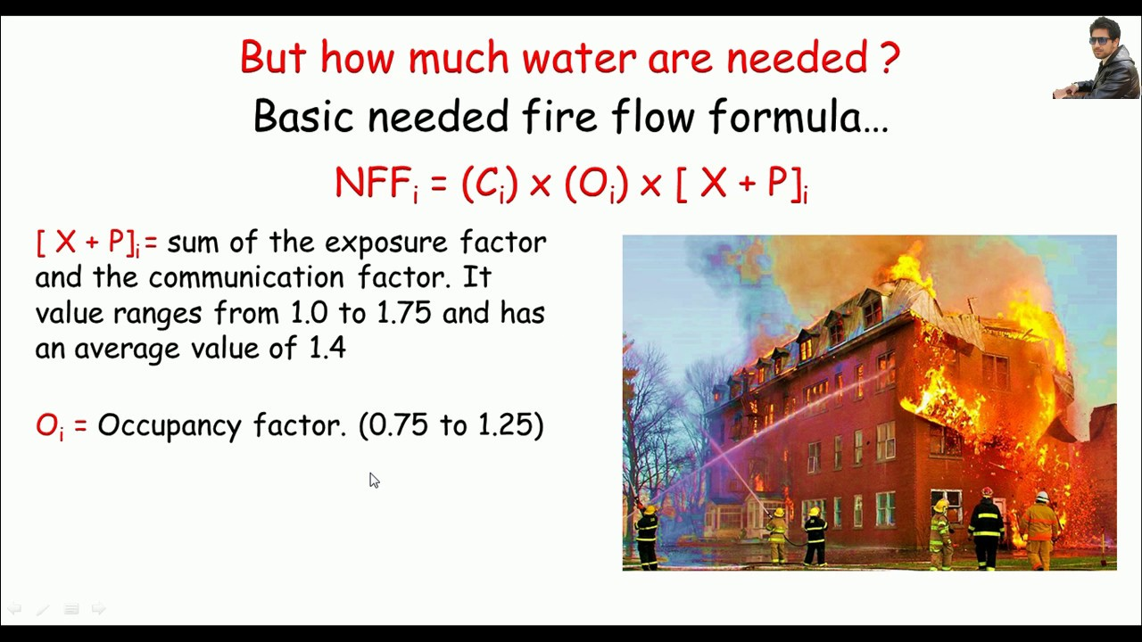 How to calculate water demand for Fire