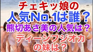 チェキッ娘時代の熊切あさ美さんについてやチェキッ娘の裏話などを語っています。 熊切あさ美のプロフィール → https://www.wadamame.com/entry/kumakiri-asami 話題 ...