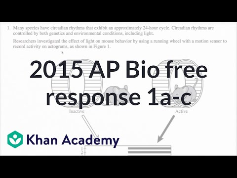 ap biology frq Based on your experience at the ap reading, what message would you like to send to teachers that could improve the performance of their students on the exam students should be reminded not to paraphrase the question.
