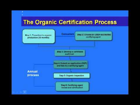 Organic Certification of Research Sites and Facilities