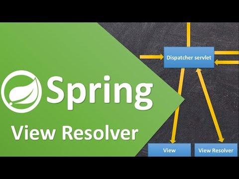Spring MVC ViewReslover - InternalResourceViewResolver