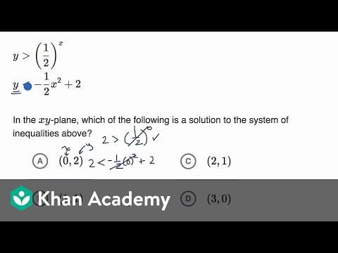 Nonlinear equation graphs — Harder example | Math | SAT | Khan Academy