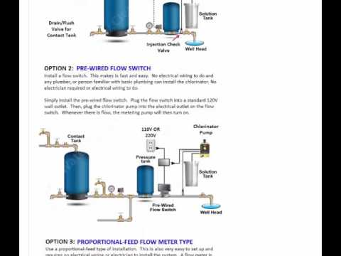How To Wire a Chlorinator Metering Pump for Well Water