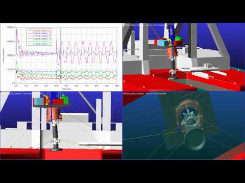 Behaviour of Offshore Risers, Drilling rig, dynamic Simulations