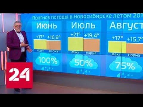 Прогноз на лето: жарко будет до августа - Россия 24