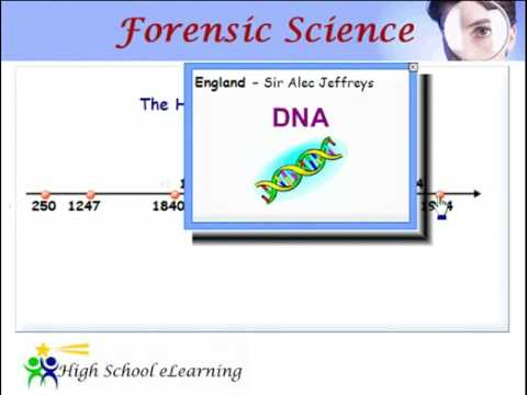 Forensic Science Timeline - YouTube