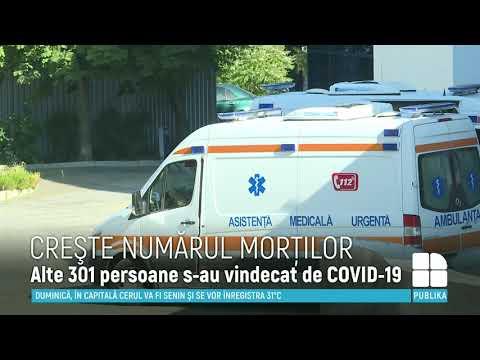 Download COVID-19 în Moldova: Care este starea de sănătate a pacienţilor