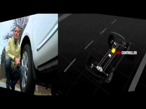 Torque Vectoring Driving Innovation