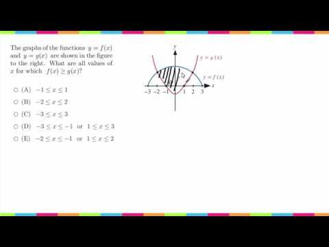 MDTP Mathematical Analysis Readiness Test (MR): Solution to #19