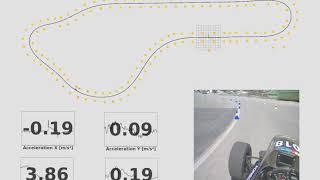 KA RaceIng - Autonomous driving with Xsens