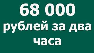 Обучение трейдингу с нуля 68000 рублей за два часа