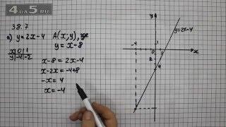 Упражнение 38.7. Вариант А. Алгебра 7 класс Мордкович А.Г.