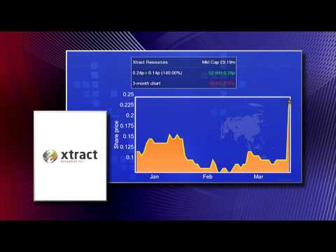 Xtract Resources CEO on latest gold discovery in Chile