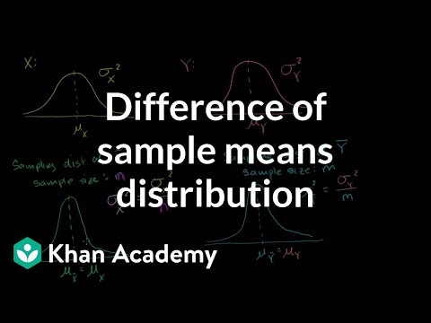 Difference Of Sample Means Distribution | Probability And Statistics | Khan Academy