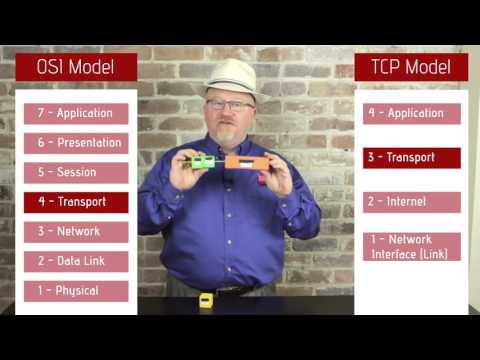 Mike Meyers CompTIA Network+ Certification N10-006: OSI and TCP/IP Model Walkthroughs