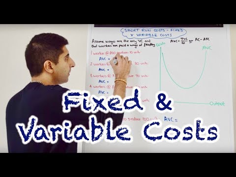 Y2 2) Fixed And Variable Costs (AFC, TFC, AVC)