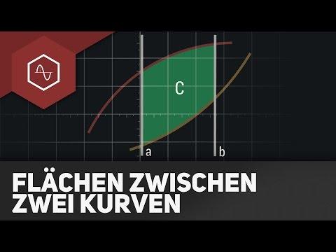 Krümmungsverhalten einer Funktion, Wendepunkte, Änderung der Steigung | Mathe by Daniel Jungиз YouTube · Длительность: 3 мин15 с