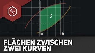 Fläche zwischen zwei Kurven, uvm. (Integral)