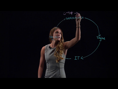 4 Business Transformations | Dell EMC