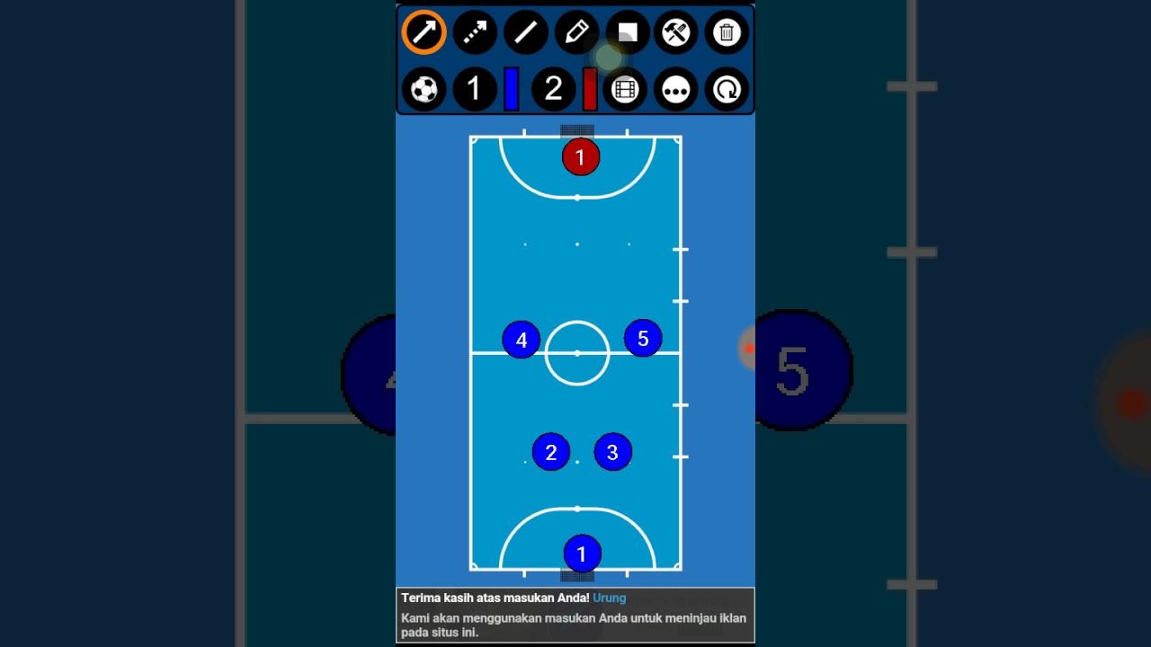 Strategi Futsal Menyerang Terbaik Youtube