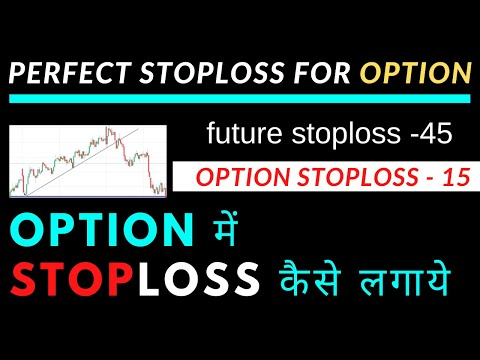 stop loss for options trading | how to place stop loss in options  | option trading stop loss