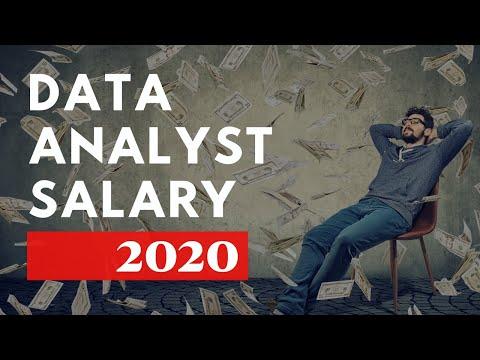 Data Analyst Salary 2020