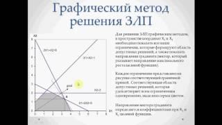 Решение ЗЛП графическим методом