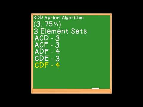 Apriori Algorithm Video, KDD Knowledge Discovery In Database