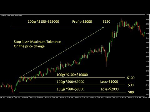 The Secret about Binary Options Trading that nobody wants you to Know
