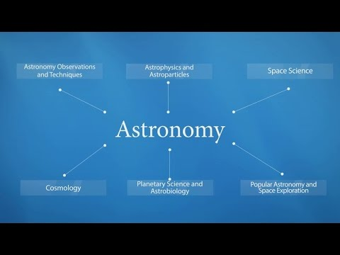 Publish with Springer in Astronomy