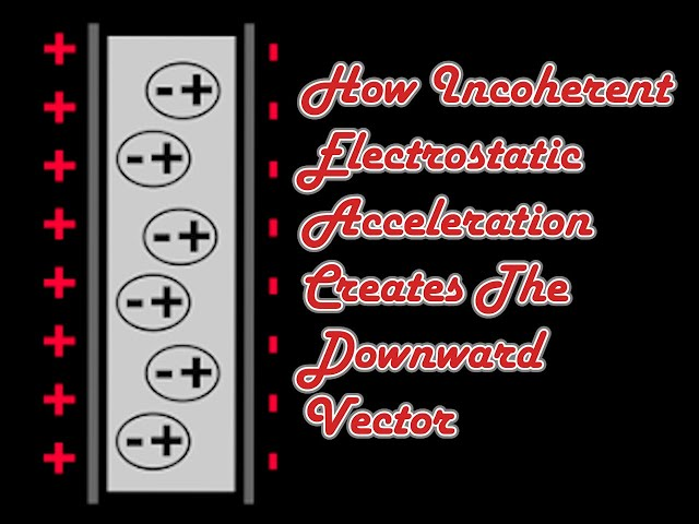 How Incoherent Electrostatic Acceleration Creates The Downward Vector