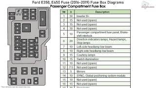 ford e350, e450 (2016-2019) fuse box diagrams - youtube  youtube