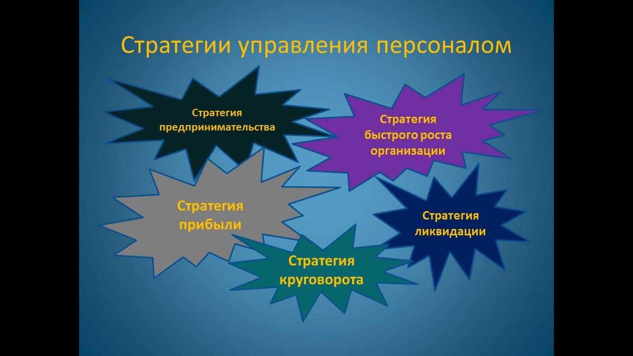 Презентация к защите реферата на тему Стратегии управления  Презентация к защите реферата на тему Стратегии управления персоналом