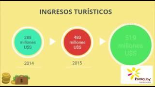 Turismo en Paraguay - Estadisticas 2016