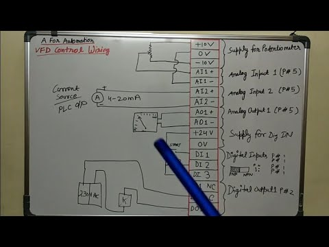 🔴ac/dc drive/vfd control terminal wiring diagram and concept हिंदी में🔵