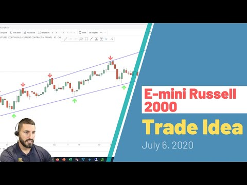 The E-Mini Russell 2000 Could Move 1,000 Ticks.