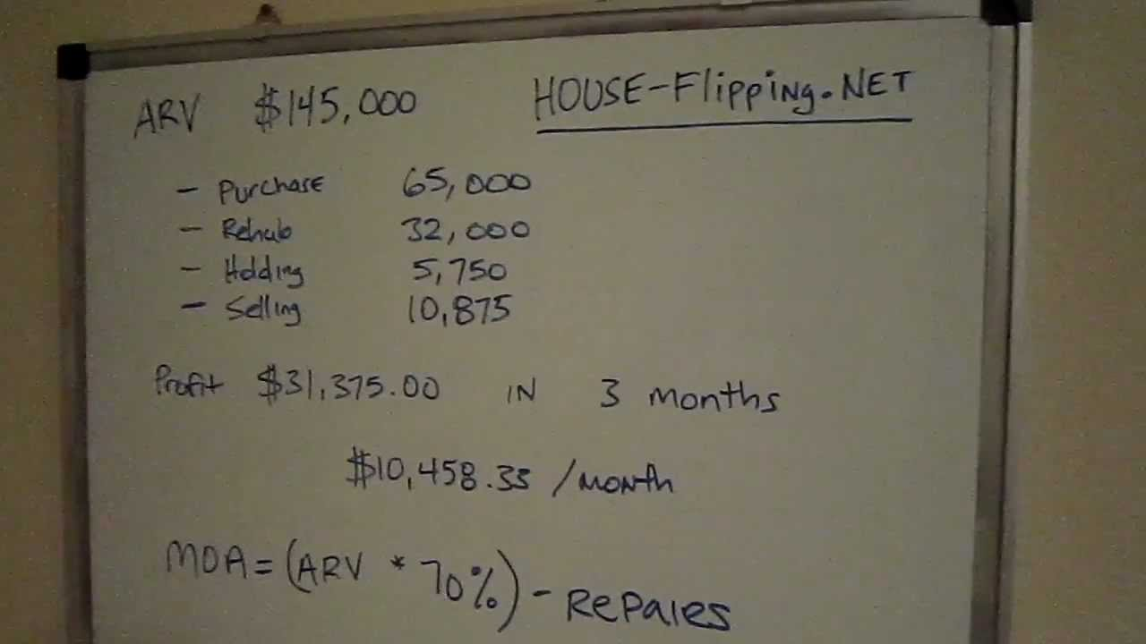 How I Made $31,375 On My First House Flip