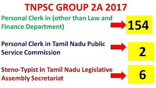 TNPSC GROUP 2A 2017  VACANCY INCREASED FOR PERSONAL CLERK AND STENO TYPIST COUNSELLING DETAILS