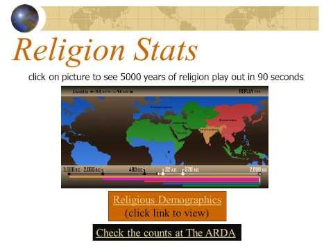 Religions of the World: An Overview