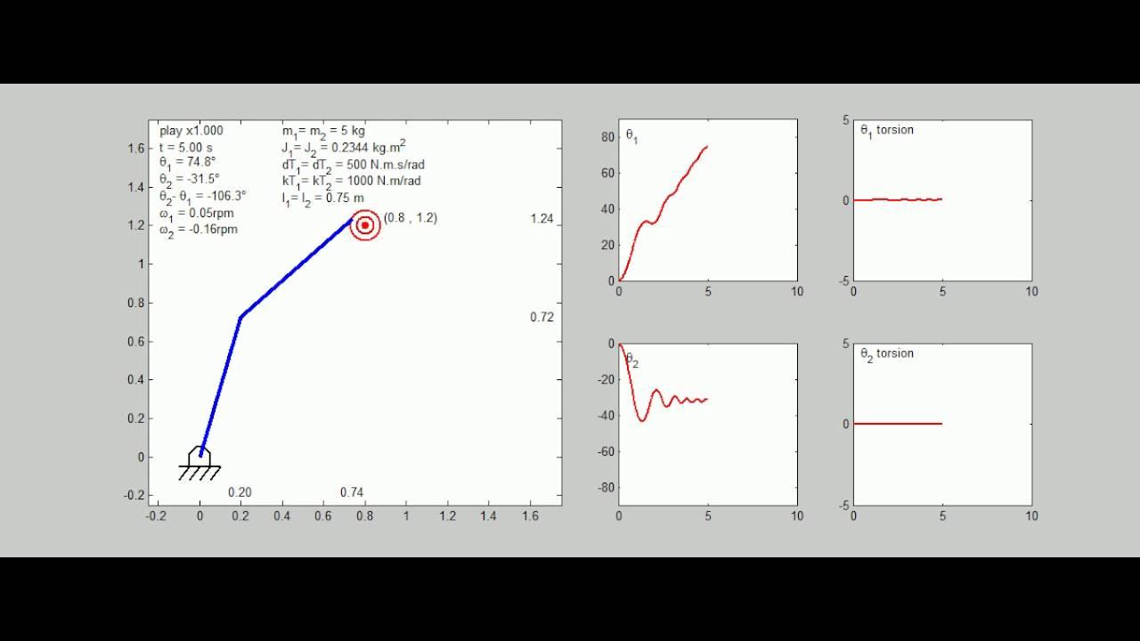 MatLab - RPR Planar Robot Simulation by Jorge Cárdenas