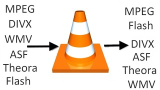 VLC media player est un convertisseur vidéo multiformat (MP4, WMV, DIVX, etc.) !