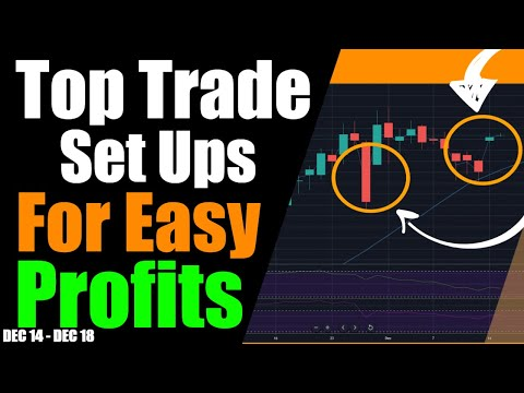 BITCOIN WARNING   2 GAPS NOW UNFILLED!   Top Trade Set Up's For Bitcoin This Week