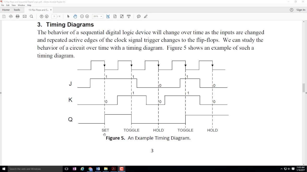ece 100 timing diagrams lesson youtube rh youtube com Design Diagram Example Training Diagram Example